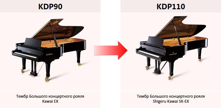 KDP110_2